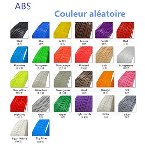 mushy imprimer filament abs modeling st r oscopiques pr stylo l 39 impression 3d dessin. Black Bedroom Furniture Sets. Home Design Ideas
