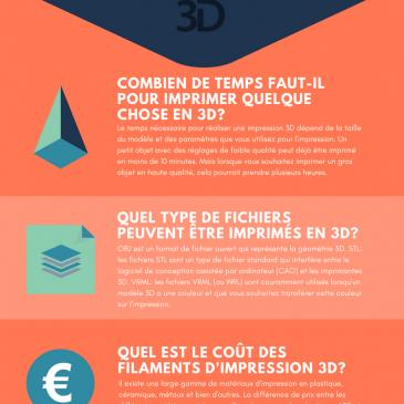 Infographie : L'impression 3d pour les nuls